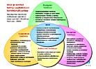 kestävä kehitys taloudellinen kestävyys