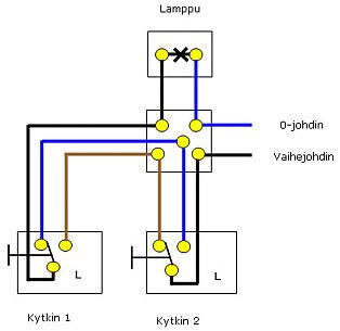 Valokatkaisijoiden kytkentä valaistus ja sähkötyöt
